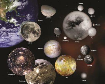 50 цікавих фактів про супутники планет