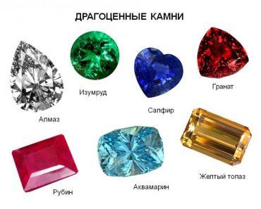 50 цікавих фактів про дорогоцінні камені