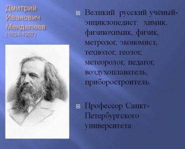 50 цікавих фактів про Менделєєва Дмитра Івановича