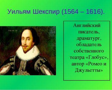 50 цікавих фактів про Шекспіра